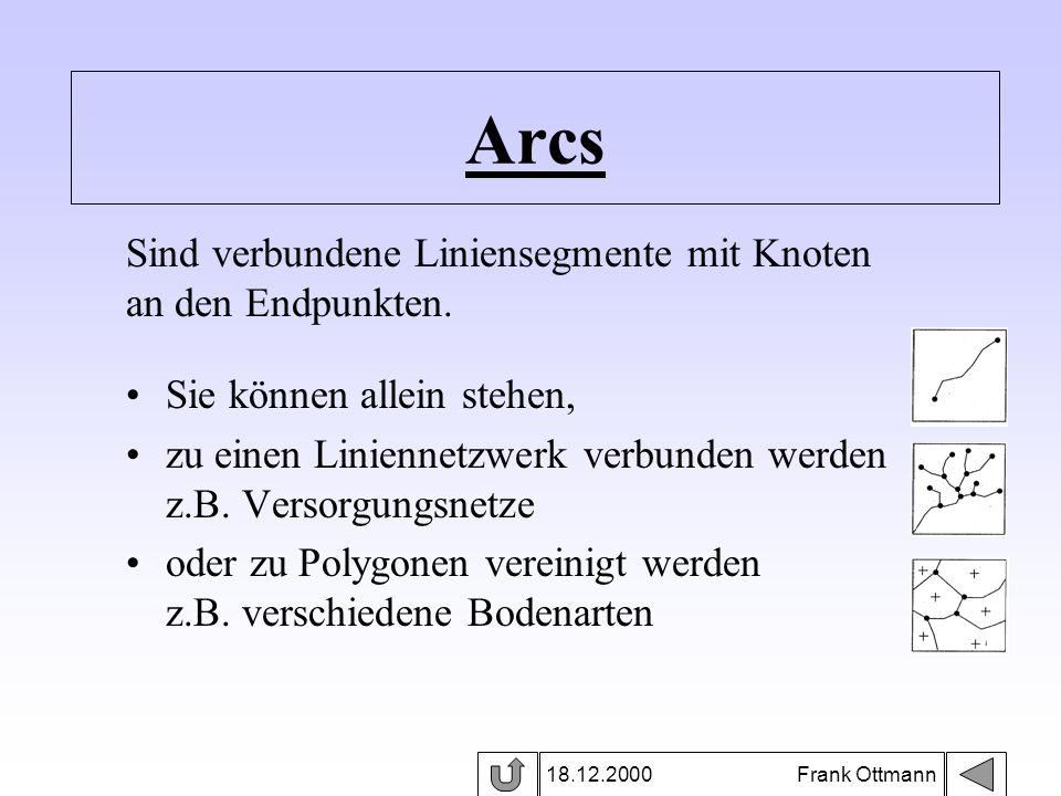 Arcs 18.12.2000 Frank Ottmann Sie können allein stehen, zu einen Liniennetzwerk verbunden werden z.B. Versorgungsnetze oder zu Polygonen vereinigt wer