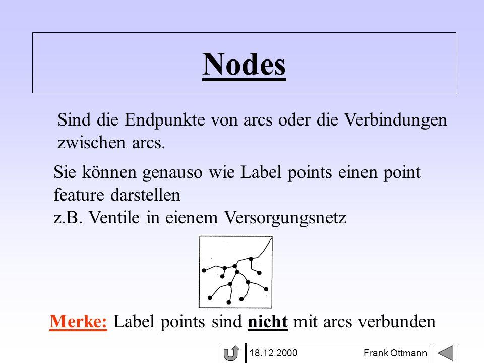 Nodes 18.12.2000 Frank Ottmann Sind die Endpunkte von arcs oder die Verbindungen zwischen arcs. Sie können genauso wie Label points einen point featur