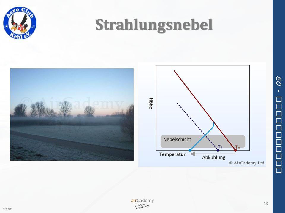 V3.00 50 - Meteorology Strahlungsnebel 18