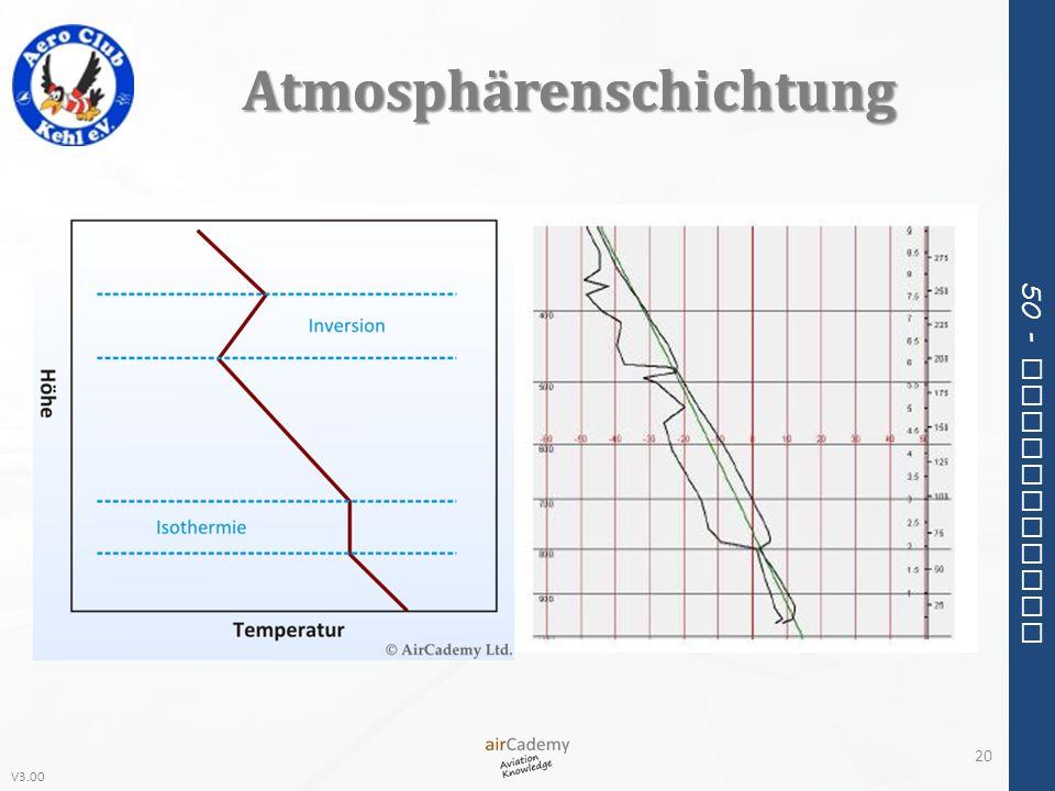 V3.00 50 - Meteorology Atmosphärenschichtung 20