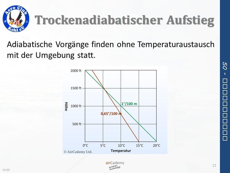 V3.00 50 - Meteorology Trockenadiabatischer Aufstieg Adiabatische Vorgänge finden ohne Temperaturaustausch mit der Umgebung statt. 21