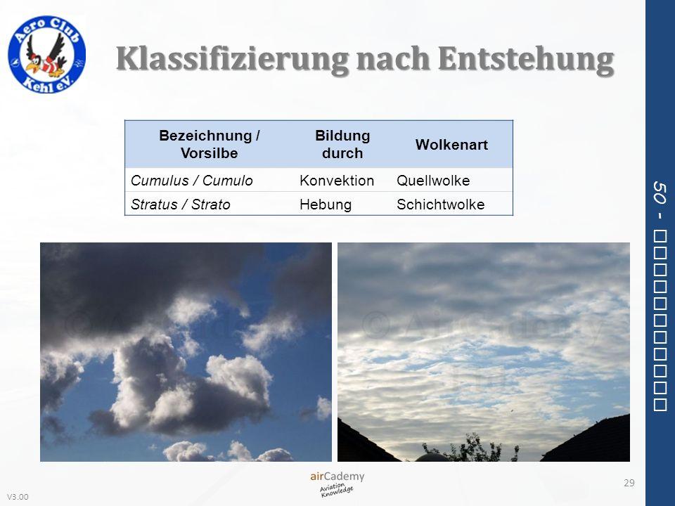 V3.00 50 - Meteorology Klassifizierung nach Entstehung 29 Bezeichnung / Vorsilbe Bildung durch Wolkenart Cumulus / CumuloKonvektionQuellwolke Stratus