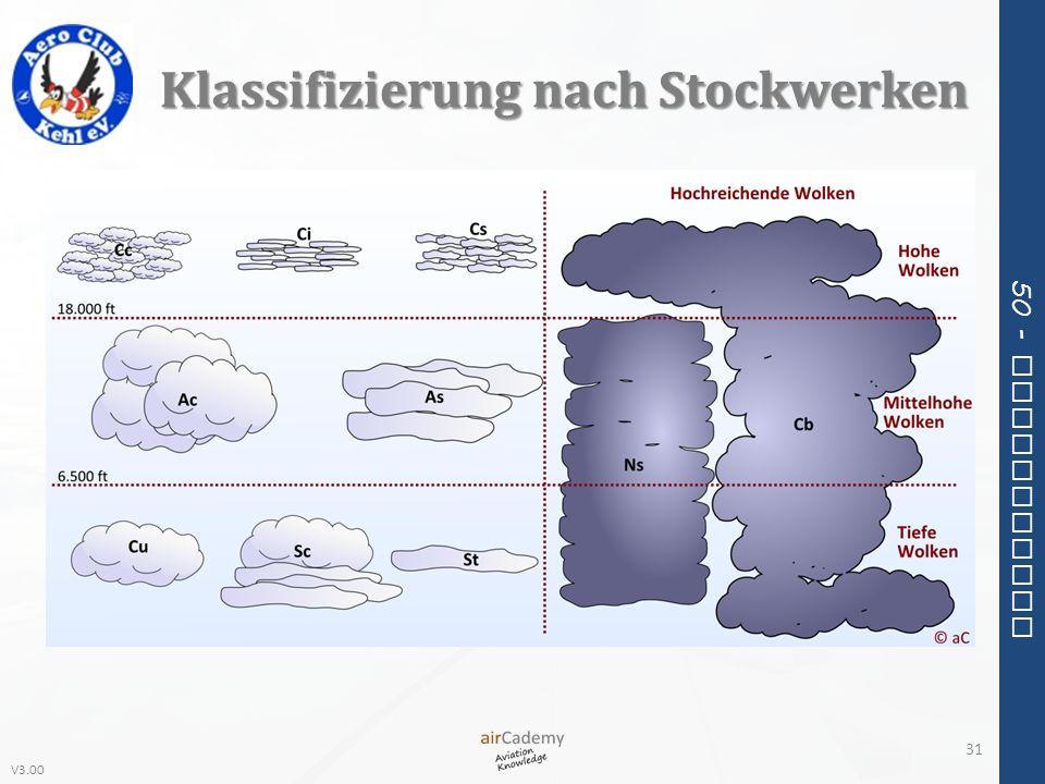 V3.00 50 - Meteorology Klassifizierung nach Stockwerken 31