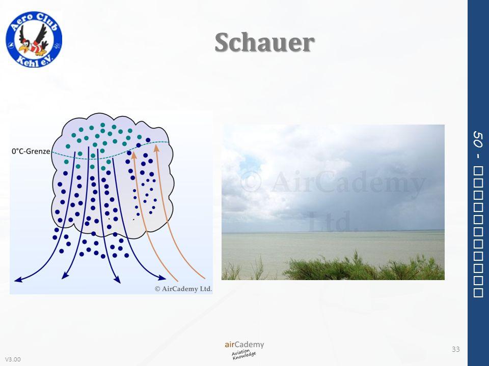 V3.00 50 - Meteorology Schauer 33