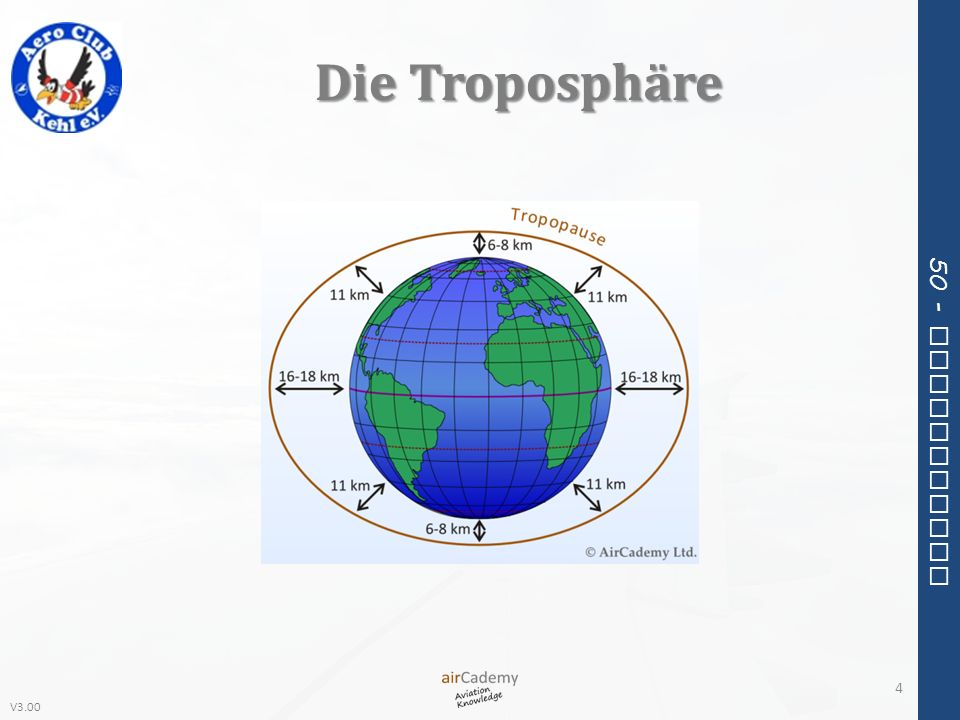 V3.00 50 - Meteorology Thermische Wolkenbildung 25 KKN [ft] = Spread x 400 KKN[m] = Spread x 123