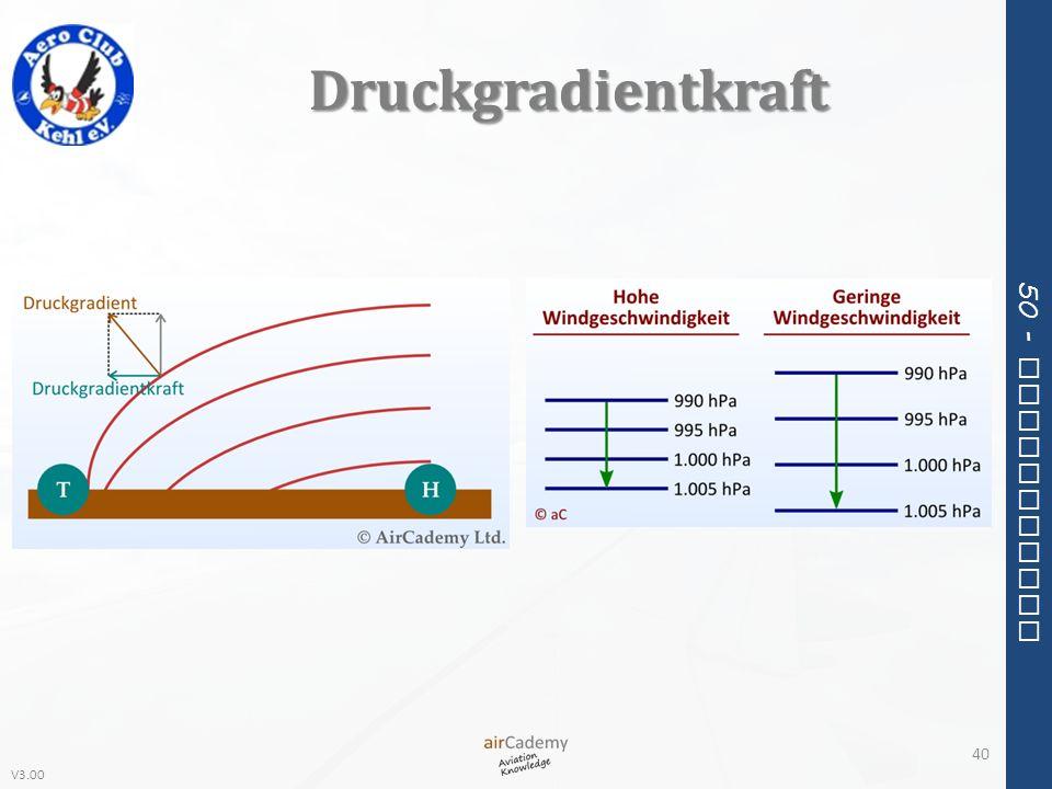 V3.00 50 - Meteorology Druckgradientkraft 40