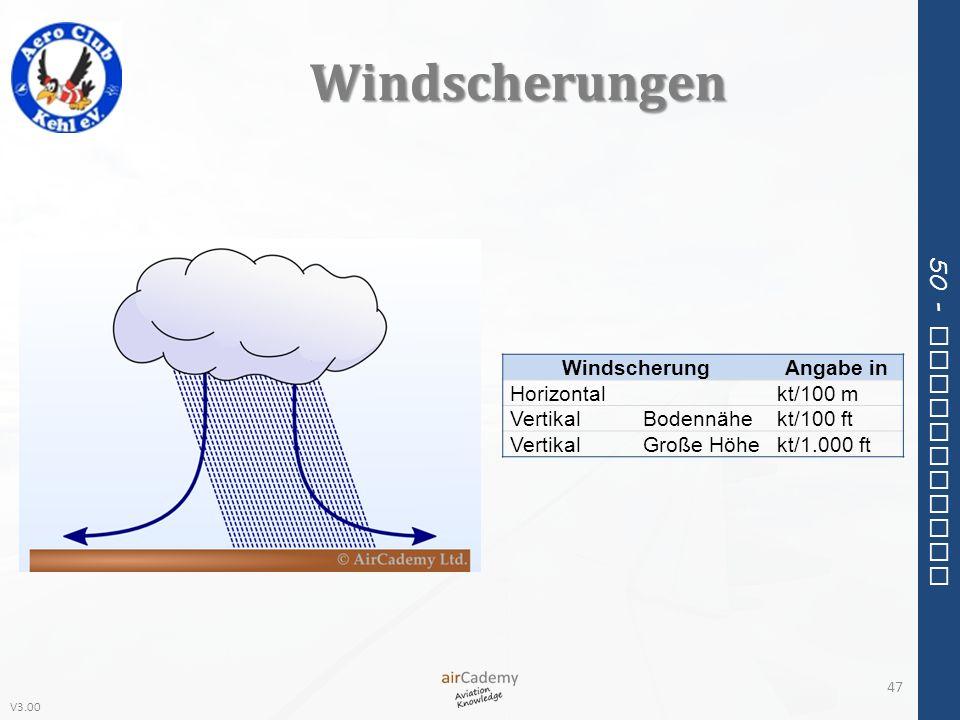 V3.00 50 - Meteorology Windscherungen 47 WindscherungAngabe in Horizontal kt/100 m VertikalBodennähekt/100 ft VertikalGroße Höhekt/1.000 ft
