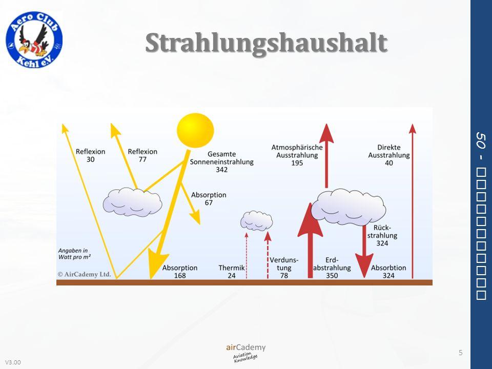 V3.00 50 - Meteorology Strahlungshaushalt 5