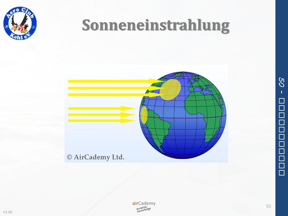 V3.00 50 - Meteorology Sonneneinstrahlung 53