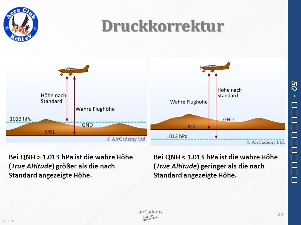 V3.00 50 - Meteorology Druckkorrektur 80 Bei QNH < 1.013 hPa ist die wahre Höhe (True Altitude) geringer als die nach Standard angezeigte Höhe. Bei QN