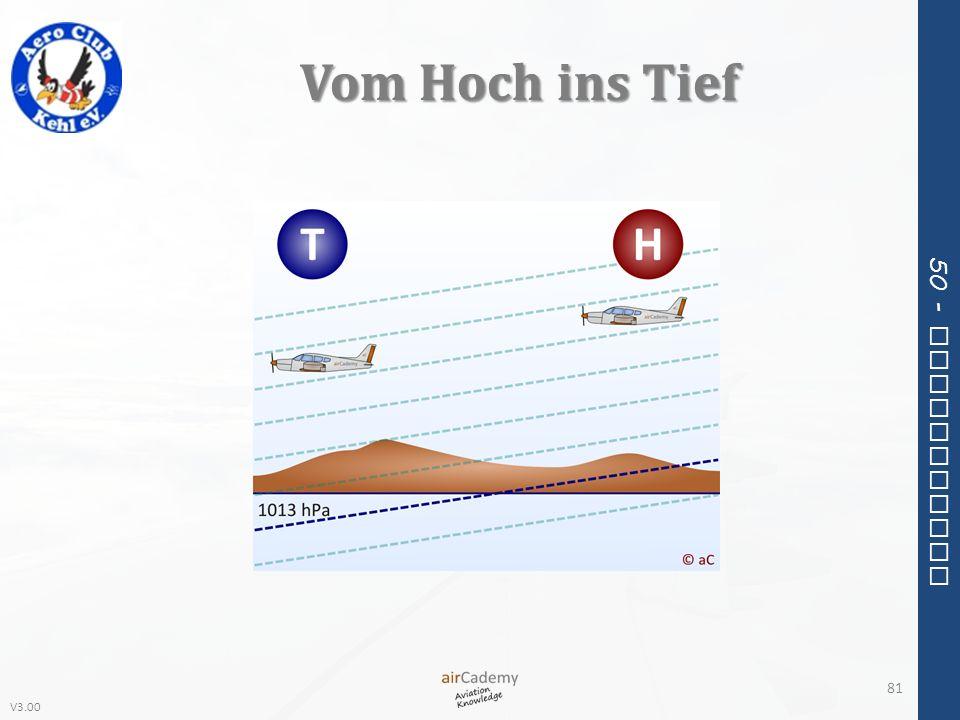 V3.00 50 - Meteorology Vom Hoch ins Tief 81