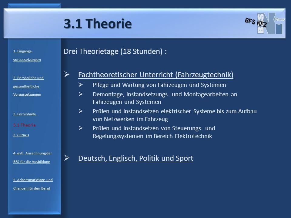 3. Lerninhalte 1. Eingangs- voraussetzungen 2. Persönliche und gesundheitliche Voraussetzungen 3. Lerninhalte 3.1 Theorie 3.2 Praxis 4. evtl. Anrechnu