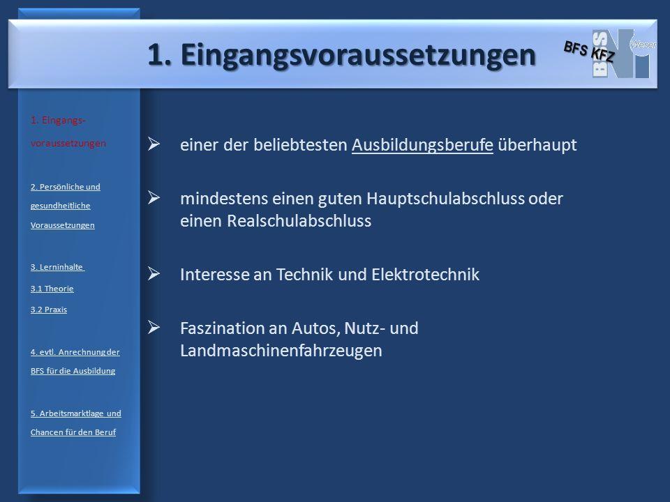5.Arbeitsmarkt und Chancen 1. Eingangs- voraussetzungen 2.