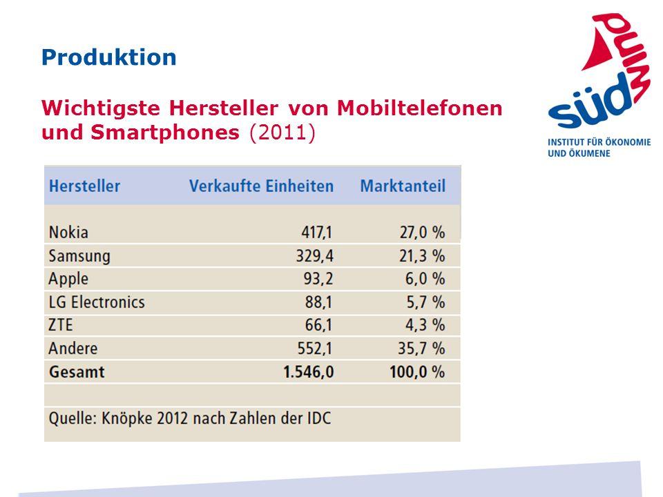 Wichtigste Hersteller von Mobiltelefonen und Smartphones (2011)