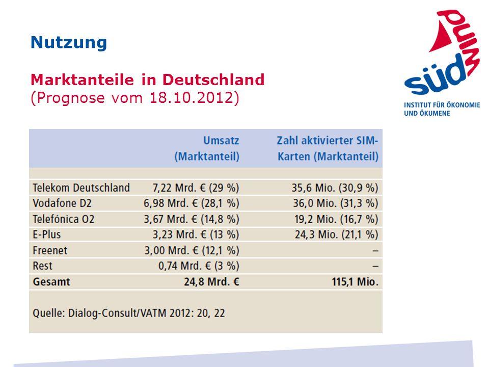 Marktanteile in Deutschland (Prognose vom 18.10.2012)