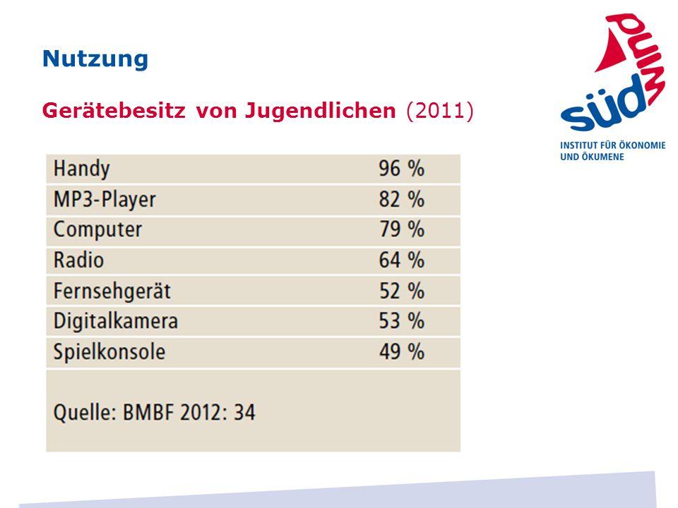 Nutzung Gerätebesitz von Jugendlichen (2011)