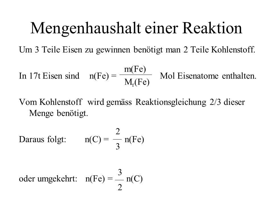 Mengenhaushalt einer Reaktion Um 3 Teile Eisen zu gewinnen benötigt man 2 Teile Kohlenstoff. In 17t Eisen sind n(Fe) = Mol Eisenatome enthalten. Vom K