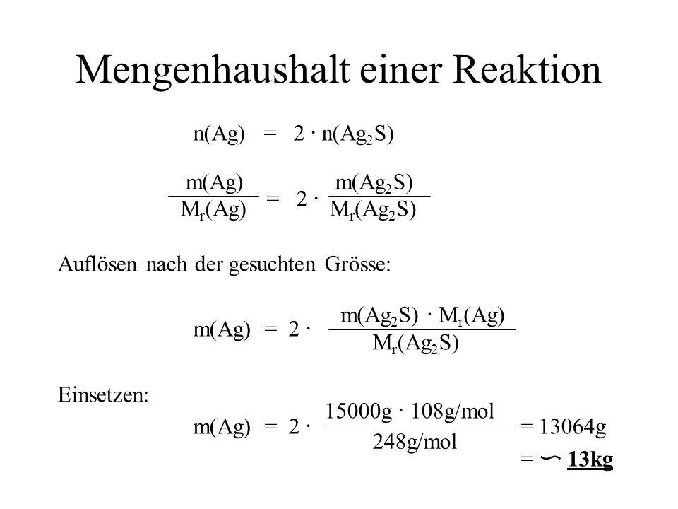 Mengenhaushalt einer Reaktion n(Ag) = 2 · n(Ag 2 S) = 2 · Auflösen nach der gesuchten Grösse: m(Ag) = 2 · Einsetzen: m(Ag) = 2 · = 13064g = 13kg m(Ag)