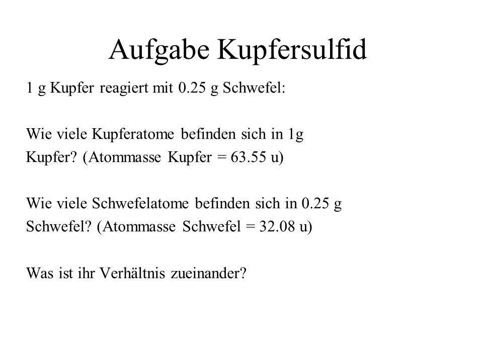 Aufgabe Kupfersulfid 1 g Kupfer reagiert mit 0.25 g Schwefel: Wie viele Kupferatome befinden sich in 1g Kupfer? (Atommasse Kupfer = 63.55 u) Wie viele