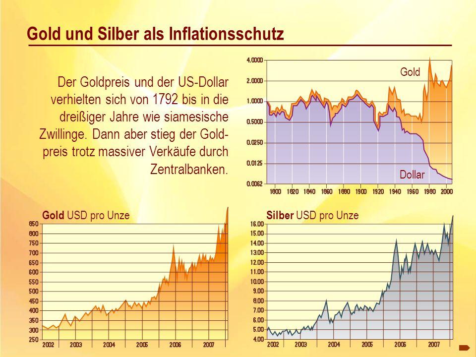 Gold und Silber als Inflationsschutz Der Goldpreis und der US-Dollar verhielten sich von 1792 bis in die dreißiger Jahre wie siamesische Zwillinge. Da