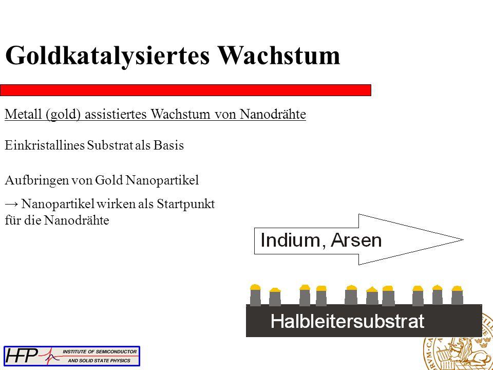 Einkristallines Substrat als Basis Aufbringen von Gold Nanopartikel Nanopartikel wirken als Startpunkt für die Nanodrähte Goldkatalysiertes Wachstum Metall (gold) assistiertes Wachstum von Nanodrähte