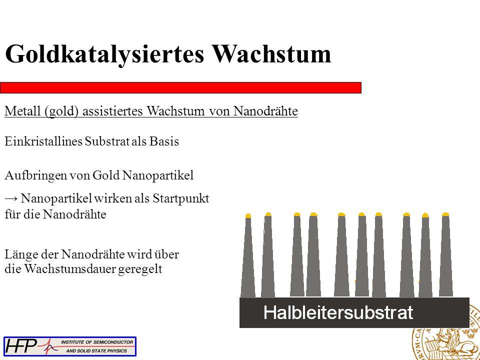 Einkristallines Substrat als Basis Aufbringen von Gold Nanopartikel Nanopartikel wirken als Startpunkt für die Nanodrähte Länge der Nanodrähte wird über die Wachstumsdauer geregelt Goldkatalysiertes Wachstum Metall (gold) assistiertes Wachstum von Nanodrähte