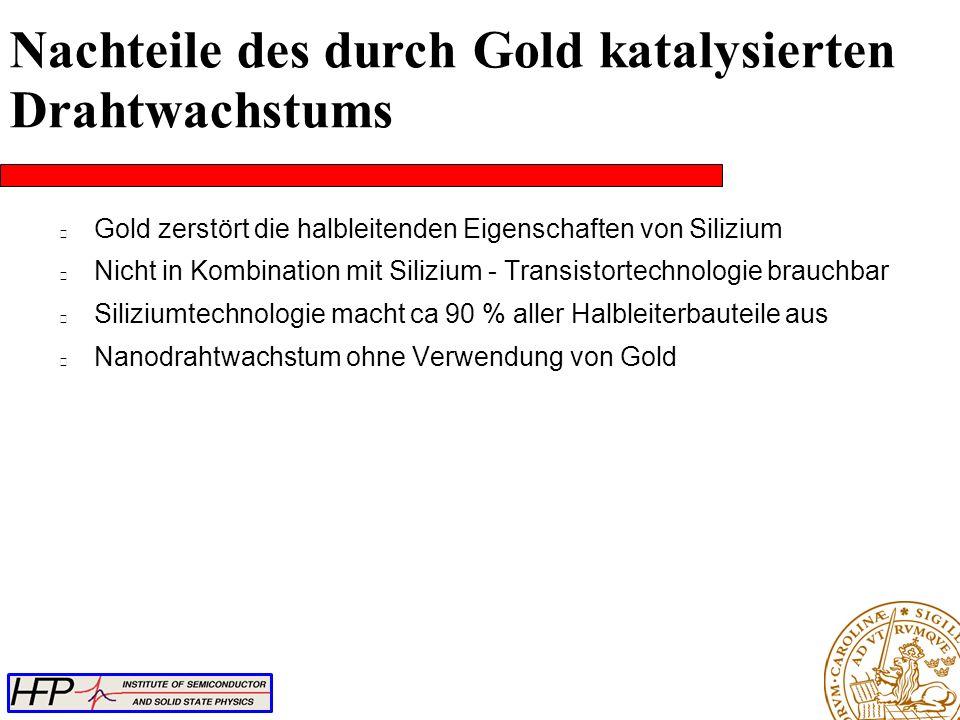 Gold zerstört die halbleitenden Eigenschaften von Silizium Nicht in Kombination mit Silizium - Transistortechnologie brauchbar Siliziumtechnologie macht ca 90 % aller Halbleiterbauteile aus Nanodrahtwachstum ohne Verwendung von Gold Nachteile des durch Gold katalysierten Drahtwachstums