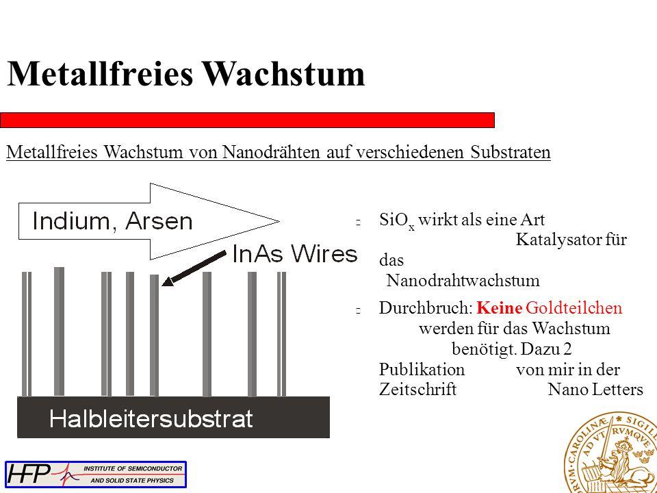 Metallfreies Wachstum Metallfreies Wachstum von Nanodrähten auf verschiedenen Substraten SiO x wirkt als eine Art Katalysator für das Nanodrahtwachstum Durchbruch: Keine Goldteilchen werden für das Wachstum benötigt.