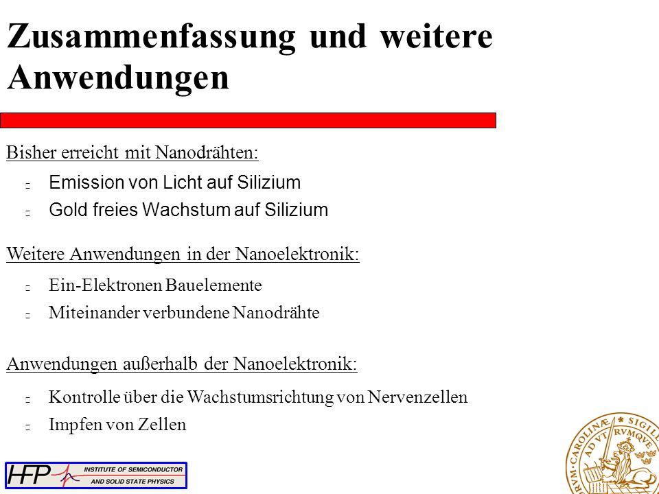 Zusammenfassung und weitere Anwendungen Bisher erreicht mit Nanodrähten: Weitere Anwendungen in der Nanoelektronik: Anwendungen außerhalb der Nanoelek