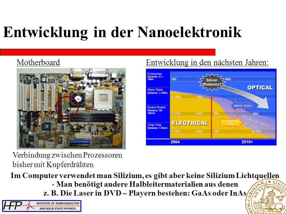 Motherboard Verbindung zwischen Prozessoren bisher mit Kupferdrähten Entwicklung in den nächsten Jahren: Im Computer verwendet man Silizium, es gibt aber keine Silizium Lichtquellen - Man benötigt andere Halbleitermaterialien aus denen z.