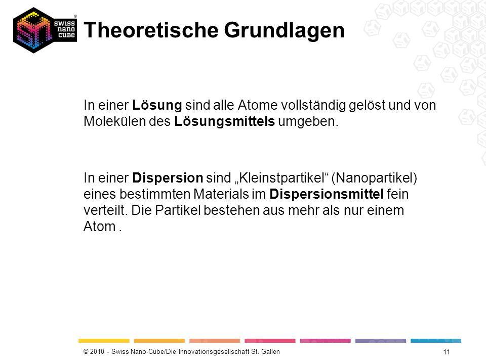 © 2010 - Swiss Nano-Cube/Die Innovationsgesellschaft St. Gallen Theoretische Grundlagen 11 In einer Lösung sind alle Atome vollständig gelöst und von