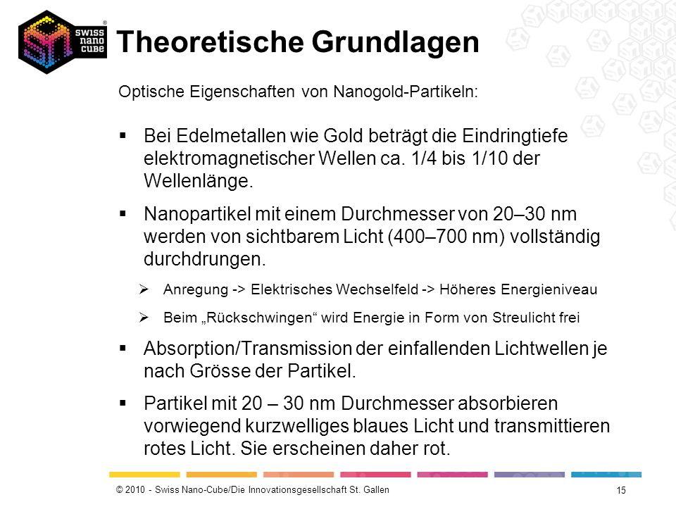 © 2010 - Swiss Nano-Cube/Die Innovationsgesellschaft St. Gallen Theoretische Grundlagen 15 Optische Eigenschaften von Nanogold-Partikeln: Bei Edelmeta