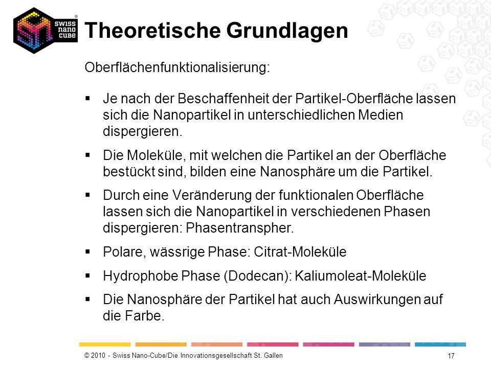 © 2010 - Swiss Nano-Cube/Die Innovationsgesellschaft St. Gallen Theoretische Grundlagen 17 Oberflächenfunktionalisierung: Je nach der Beschaffenheit d
