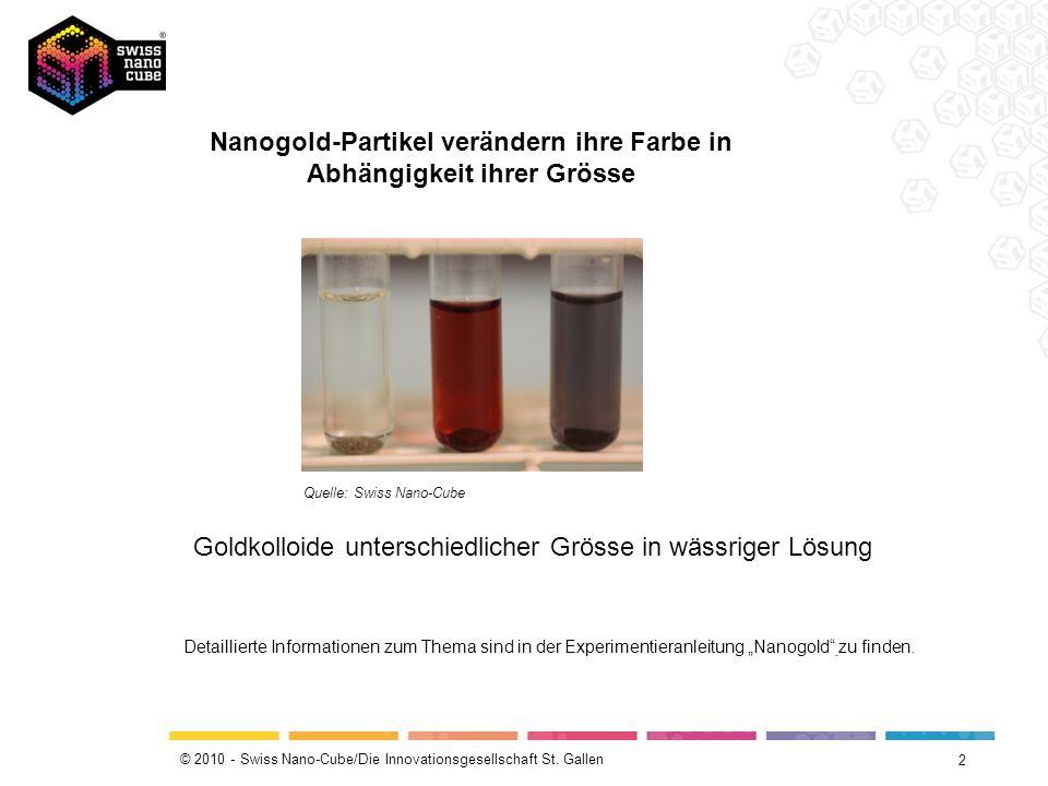 © 2010 - Swiss Nano-Cube/Die Innovationsgesellschaft St. Gallen Nanogold-Partikel verändern ihre Farbe in Abhängigkeit ihrer Grösse 2 Quelle: Swiss Na