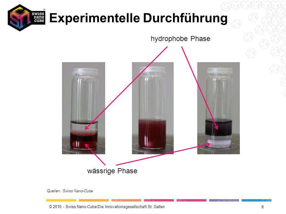© 2010 - Swiss Nano-Cube/Die Innovationsgesellschaft St. Gallen Experimentelle Durchführung 8 Quellen: Swiss Nano-Cube wässrige Phase hydrophobe Phase