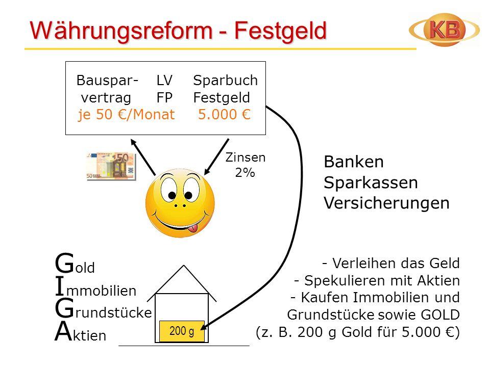 Währungsreform - Festgeld Währungsreform - Festgeld A ktien Zinsen 2% G rundstücke I mmobilien 200 g G old Banken Sparkassen Versicherungen - Verleihe