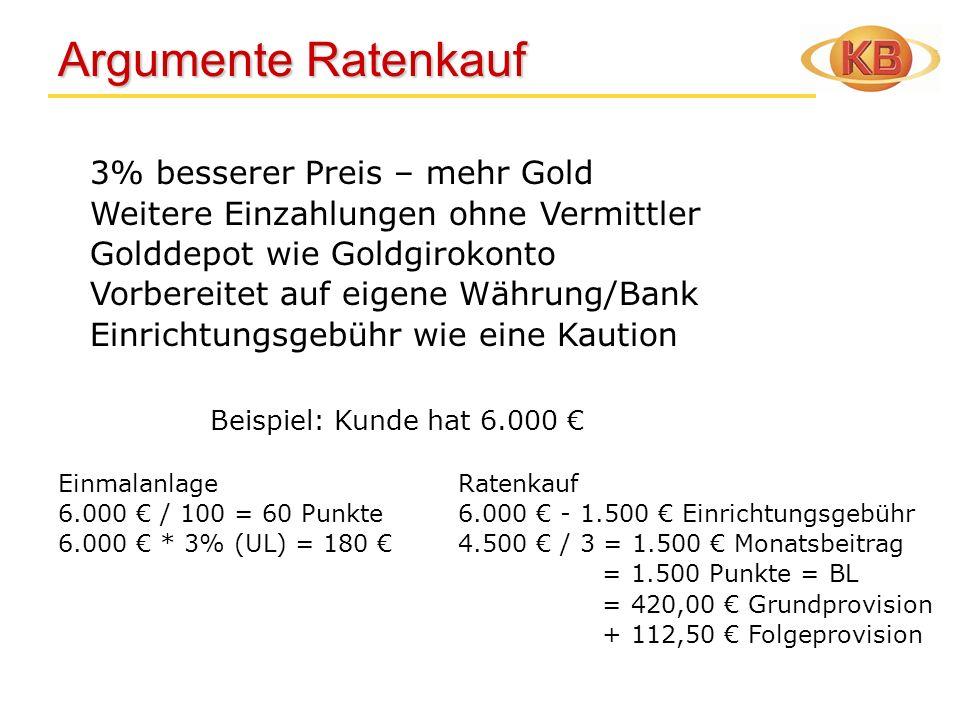 Argumente Ratenkauf Argumente Ratenkauf Beispiel: Kunde hat 6.000 3% besserer Preis – mehr Gold Weitere Einzahlungen ohne Vermittler Golddepot wie Gol