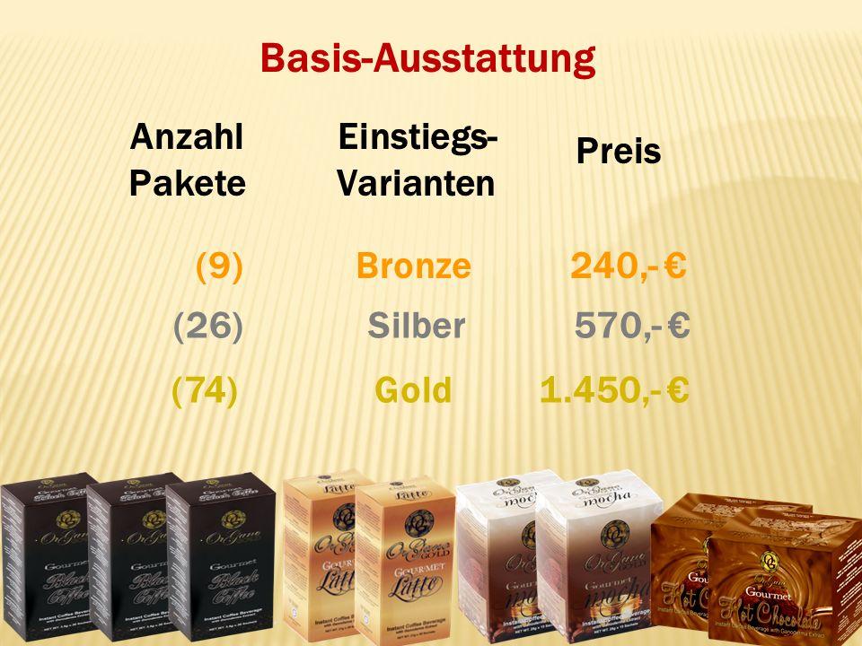 Basis-Ausstattung Gold Silber Bronze Anzahl Pakete (9) (26) (74) Preis 240,- 570,- 1.450,- Einstiegs- Varianten