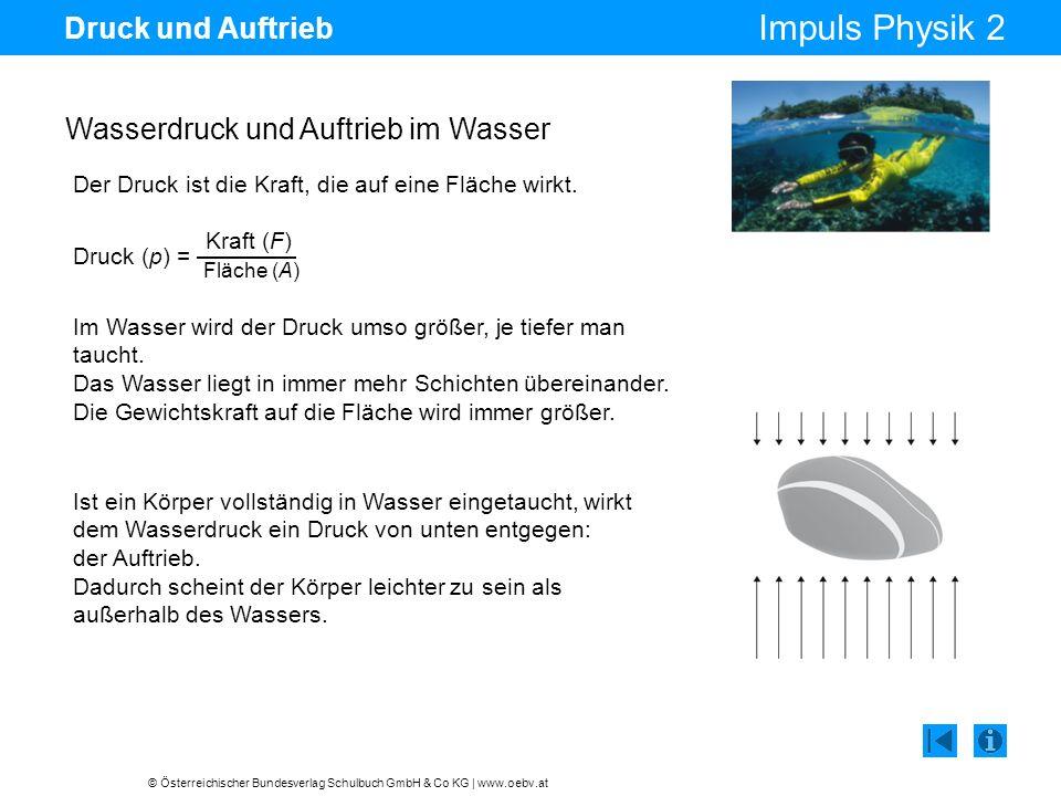 © Österreichischer Bundesverlag Schulbuch GmbH & Co KG | www.oebv.at Impuls Physik 2 Druck und Auftrieb Der Druck ist die Kraft, die auf eine Fläche w