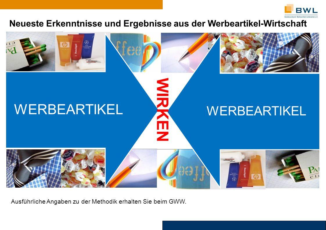 WERBEARTIKEL W I R K E N Neueste Erkenntnisse und Ergebnisse aus der Werbeartikel-Wirtschaft Ausführliche Angaben zu der Methodik erhalten Sie beim GWW.
