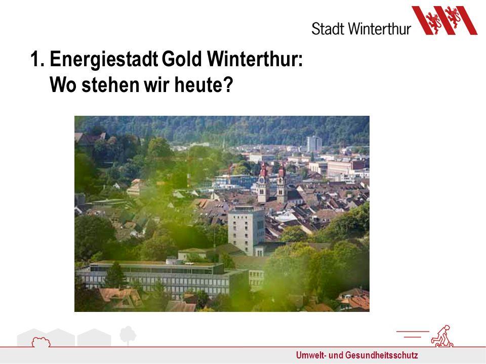 Umwelt- und Gesundheitsschutz 1. Energiestadt Gold Winterthur: Wo stehen wir heute