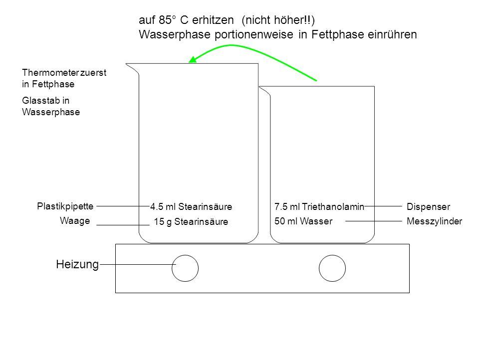Heizung 15 g Stearinsäure 4.5 ml Stearinsäure Plastikpipette Waage 7.5 ml Triethanolamin 50 ml Wasser Dispenser Messzylinder auf 85° C erhitzen (nicht