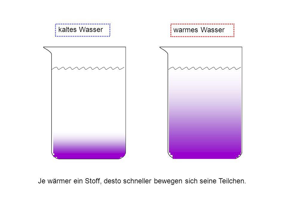kaltes Wasser warmes Wasser Je wärmer ein Stoff, desto schneller bewegen sich seine Teilchen.