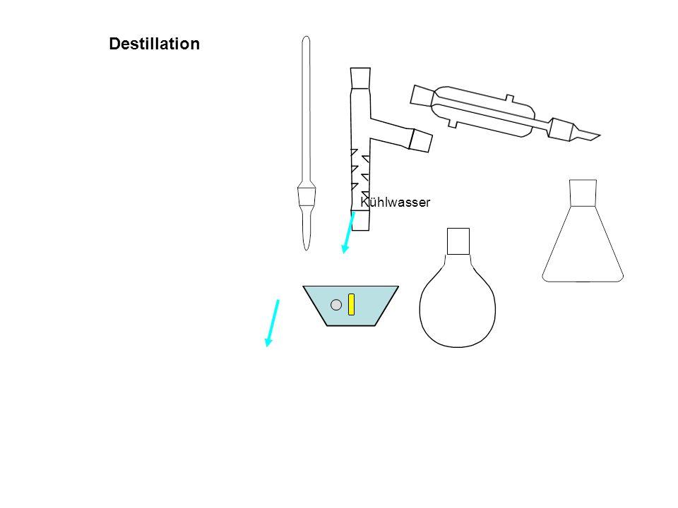 Kühlwasser Destillation