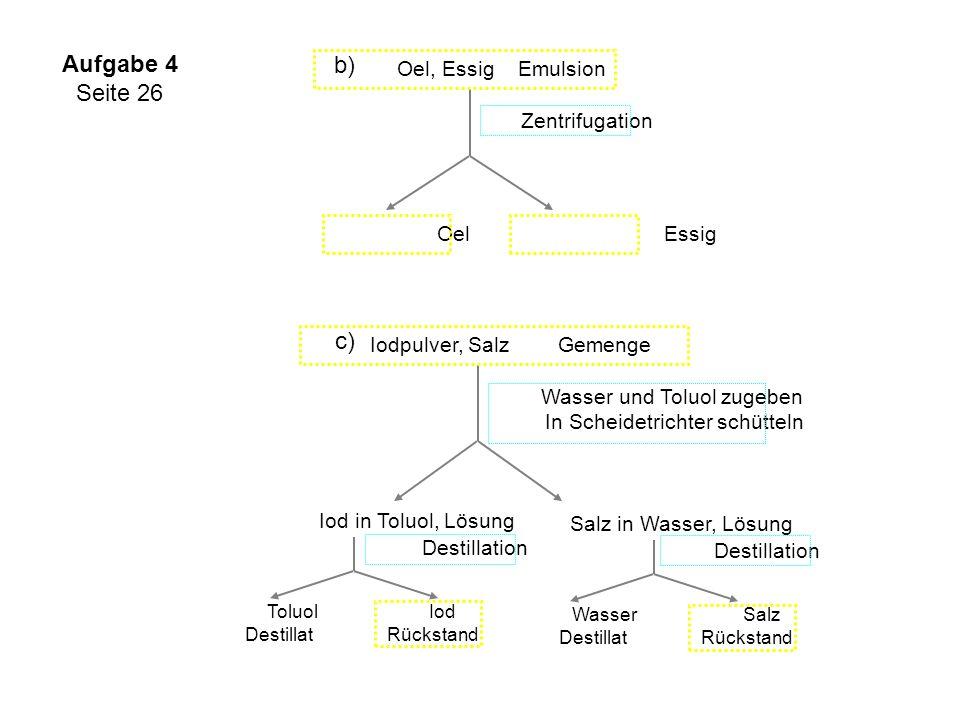 Essig Zentrifugation Oel Oel, Essig Emulsion Wasser und Toluol zugeben In Scheidetrichter schütteln Iod in Toluol, Lösung Iodpulver, Salz Gemenge Salz