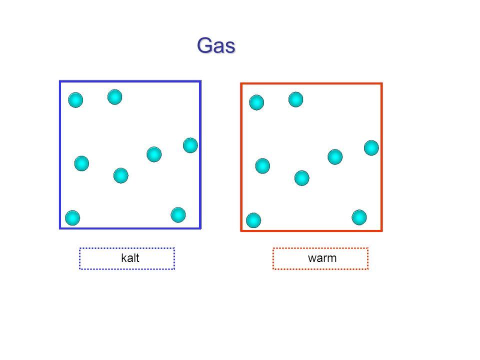 Tabelle, Seite 17 Aggregat- zustand festflüssiggasförmig Eigenschaften des Stoffs - hohe Dichte - nicht zusammendrückbar - feste Form - mittlere Dichte - nicht zusammendrückbar - keine bestimmte Form - sehr kleine Dichte - zusammendrückbar - verteilt sich in jeden Raum Abstand zwischen den Teilchen sehr kleinkleingross Ordnung der Teilchen gross (Gitter)keine feste Ordnungvöllig ungeordnet Bewegung der Teilchen nur Schwingungen (bei 0 K: absolute Ruhe) langsame regellose Bewegung schnelle Bewegung Anziehungs- kräfte zwischen den Teilchen starke Gitterkräftemittelstarke Kohäsions- kräfte (fast) keine Kräfte Darstellung im Modell