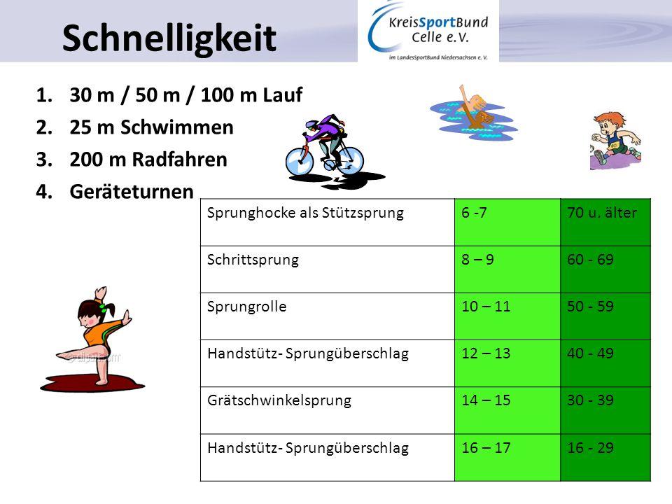 Schnelligkeit 1.30 m / 50 m / 100 m Lauf 2.25 m Schwimmen 3.200 m Radfahren 4.Geräteturnen Sprunghocke als Stützsprung6 -770 u. älter Schrittsprung8 –