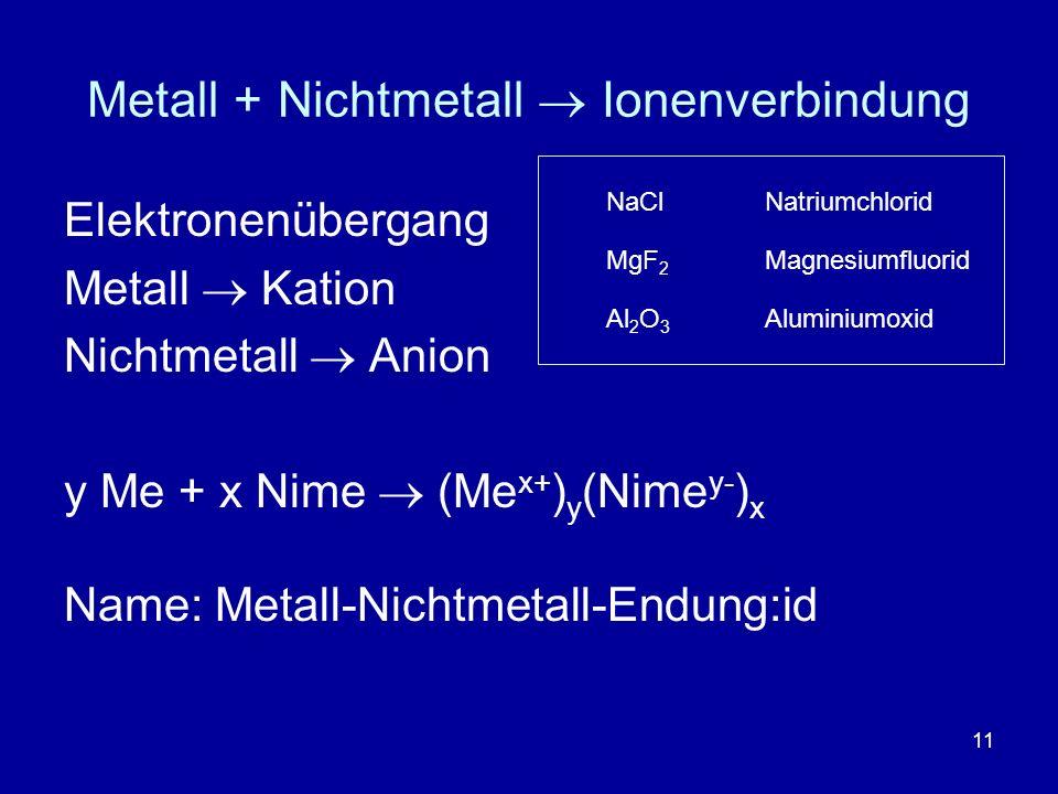 11 Metall + Nichtmetall Ionenverbindung Elektronenübergang Metall Kation Nichtmetall Anion y Me + x Nime (Me x+ ) y (Nime y- ) x Name: Metall-Nichtmet