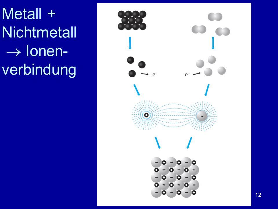 12 Metall + Nichtmetall Ionen- verbindung