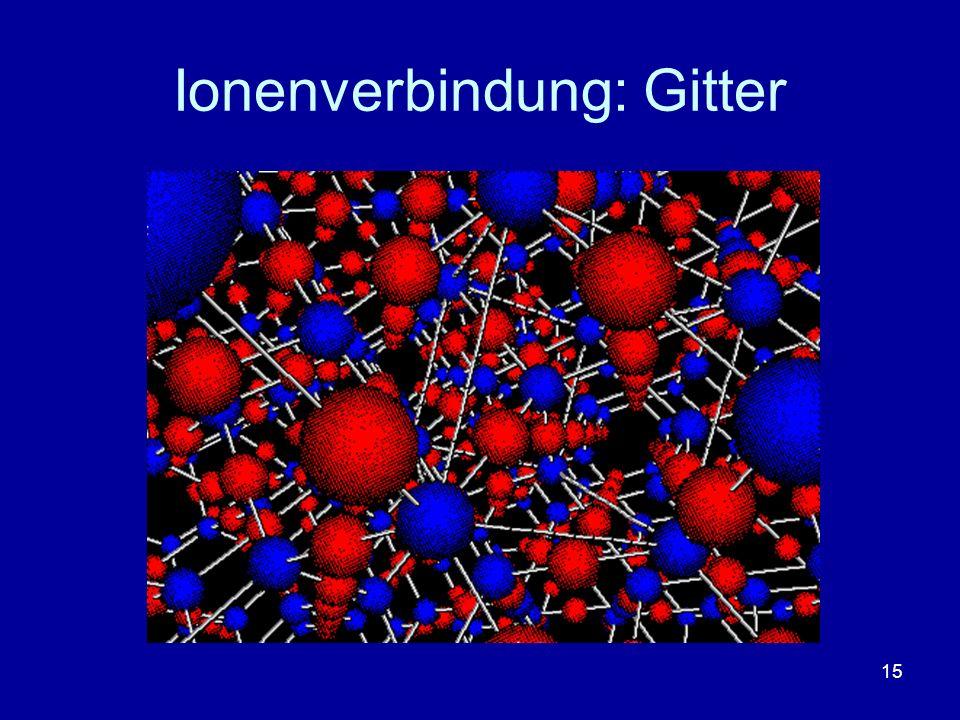 15 Ionenverbindung: Gitter